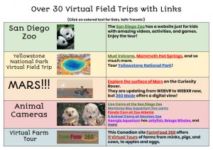 30 Virtual Field Trips